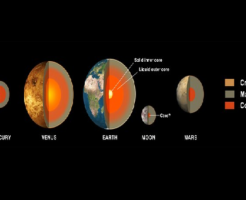 木星 中心 温度