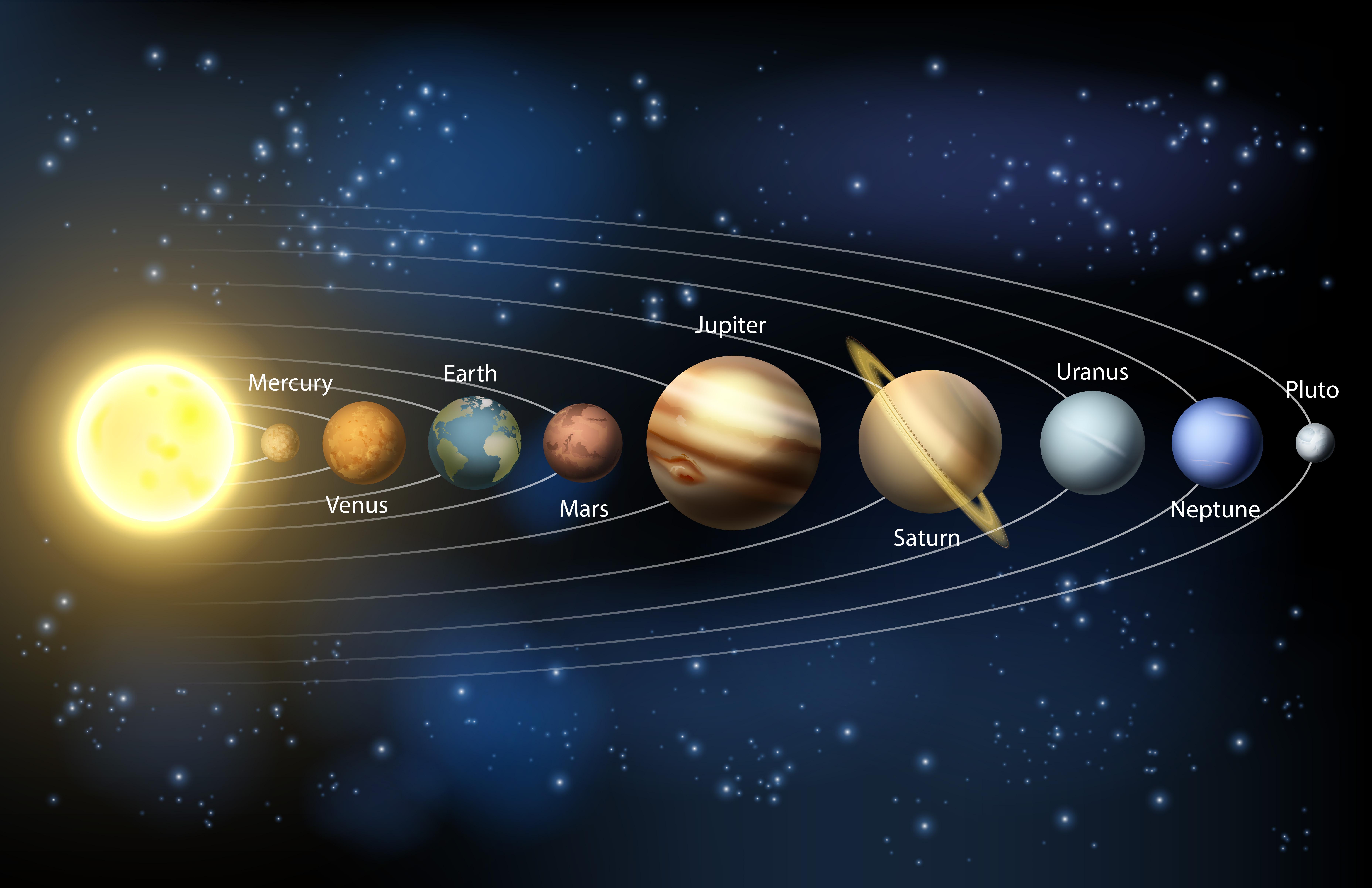 天王星 海王星 距離