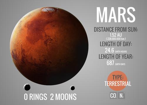 火星 名前 由来
