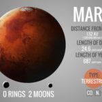 火星への移住計画!酸素を作る方法とは!?