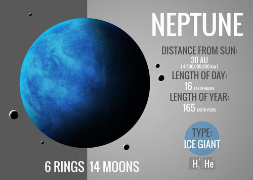 海王星 衛星 数