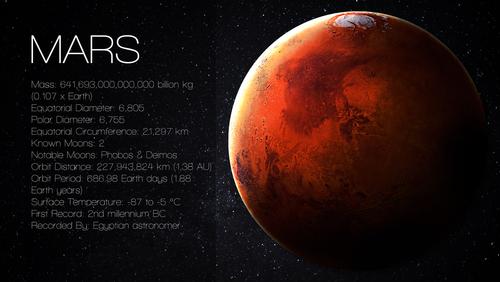 火星 表面 模様