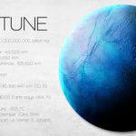 地球から海王星までの距離や時間はどれくらい?