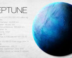 海王星 距離 時間