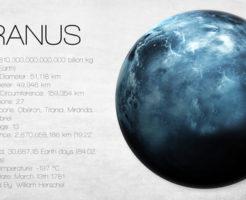 天王星 英語 発音