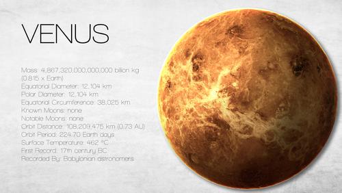 金星 惑星 成分