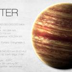 木星の重力ってどのくらい?