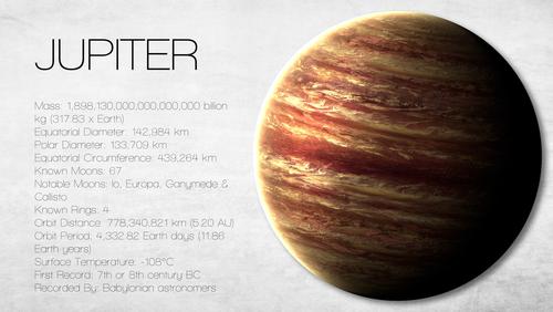 木星 重力 どのくらい