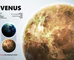 金星 距離 時間