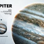 木星が強い磁場を持っている理由とは!?