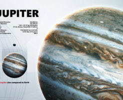 木星 磁場 理由