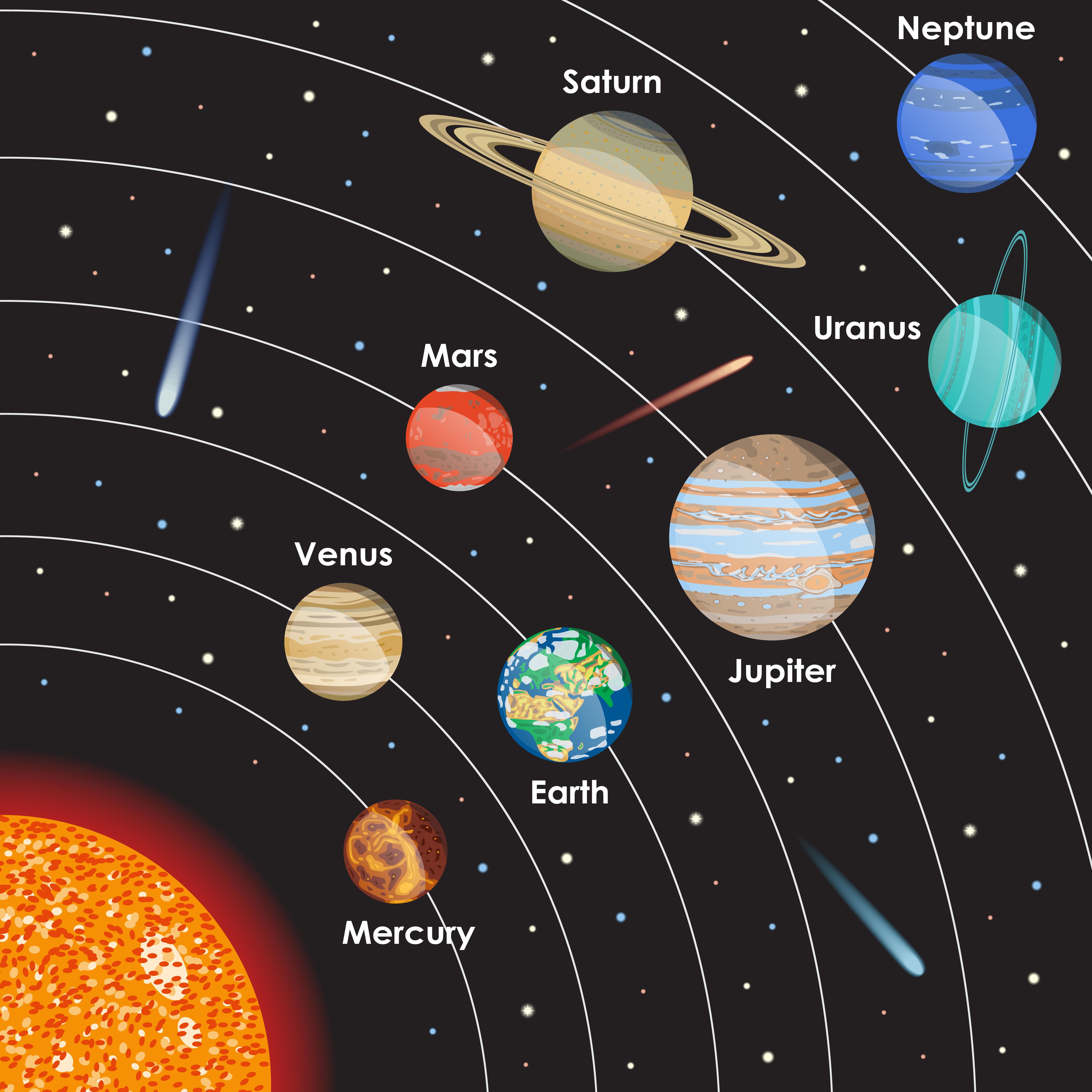 海王星 水星 距離