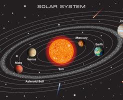 火星 公転周期 求め方