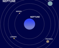 海王星 衛星 名前