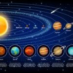 地球から海王星までの距離や時間はどれくらい!?