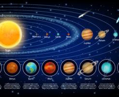 天王星 海王星 違い
