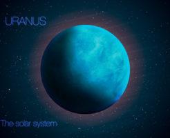 天王星 名前 由来