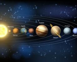 海王星 天王星 距離