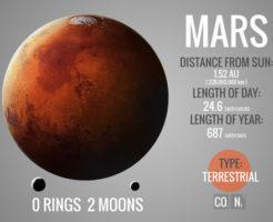 火星 酸素 作る
