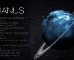 天王星 自転 なぜ
