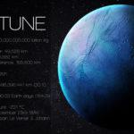 太陽系の惑星海王星ってどんな星なの!?