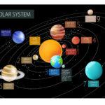 火星と金星の距離は?地球からはどっちが近い?