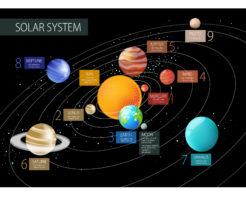 火星 金星 距離