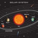 土星と天王星の距離はどれくらい離れているの?
