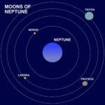 海王星の衛星の名前一覧まとめ